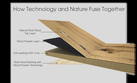 Fdg Partners With Meisterwerke To Provide Lindura Wood In Us