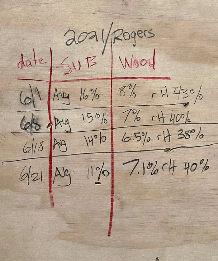 I recommend recording your measurements right on the subfloor at the job.
